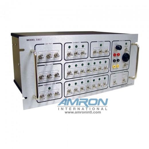 Model 3307 Communication Routing Panel