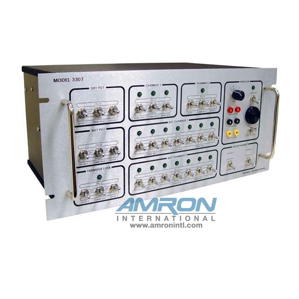 Amron International Model 3307 Communication Routing Panel - Front View
