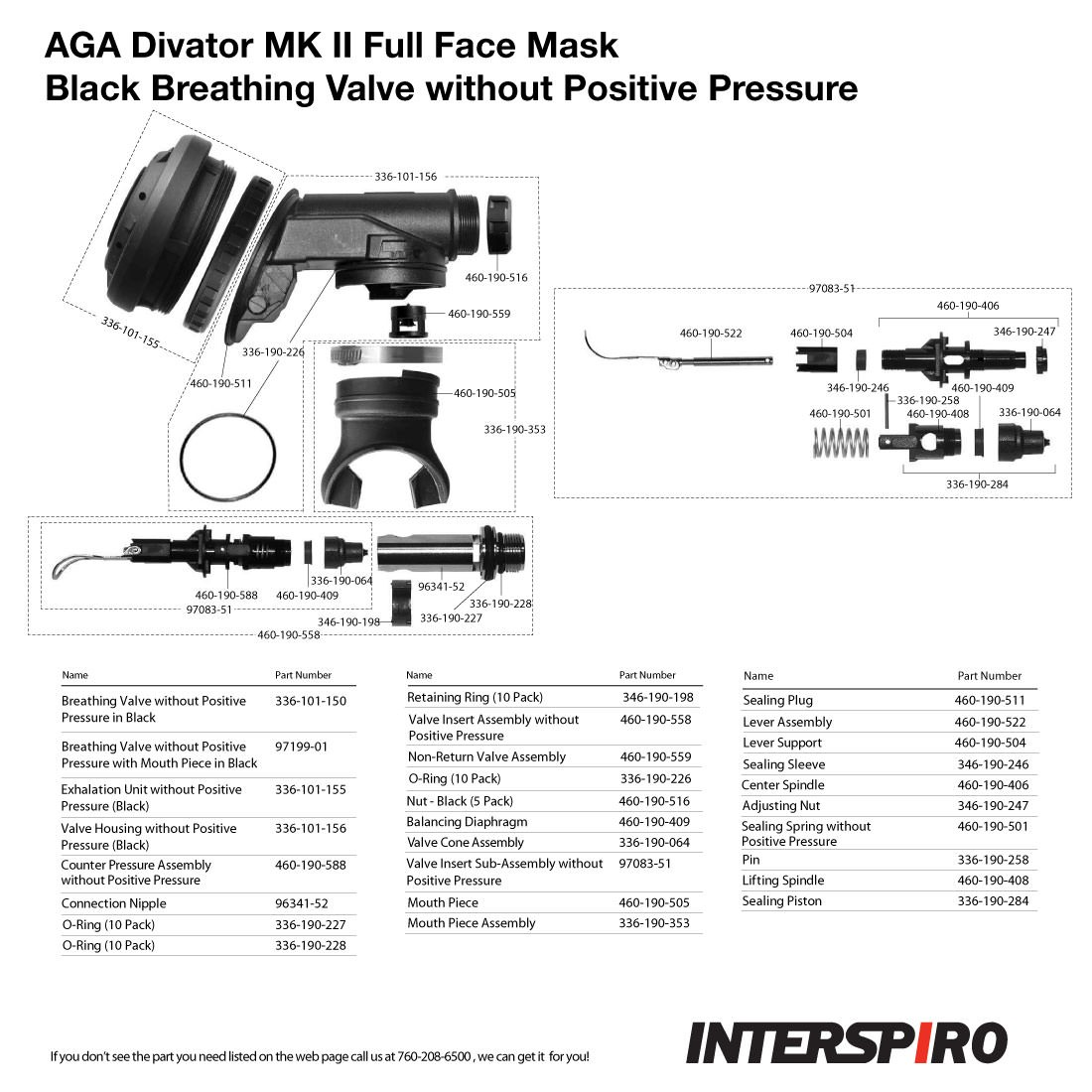 Interspiro AGA Divator MK II Full Face Mask with Demand Regulator - Silicone - Black - Breathing Valve