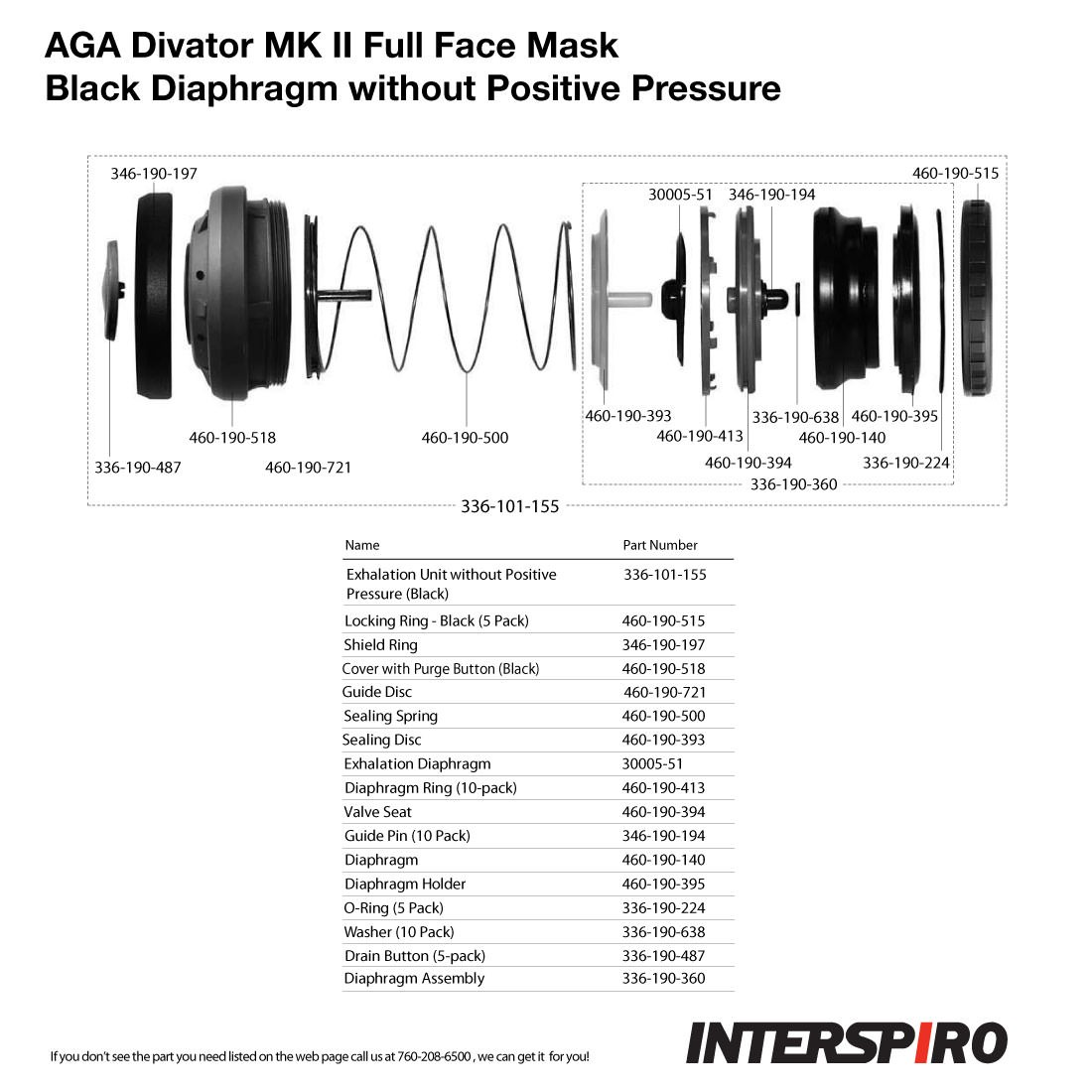 Interspiro AGA Divator MK II Full Face Mask with Demand Regulator - Silicone - Black - Diaphragm