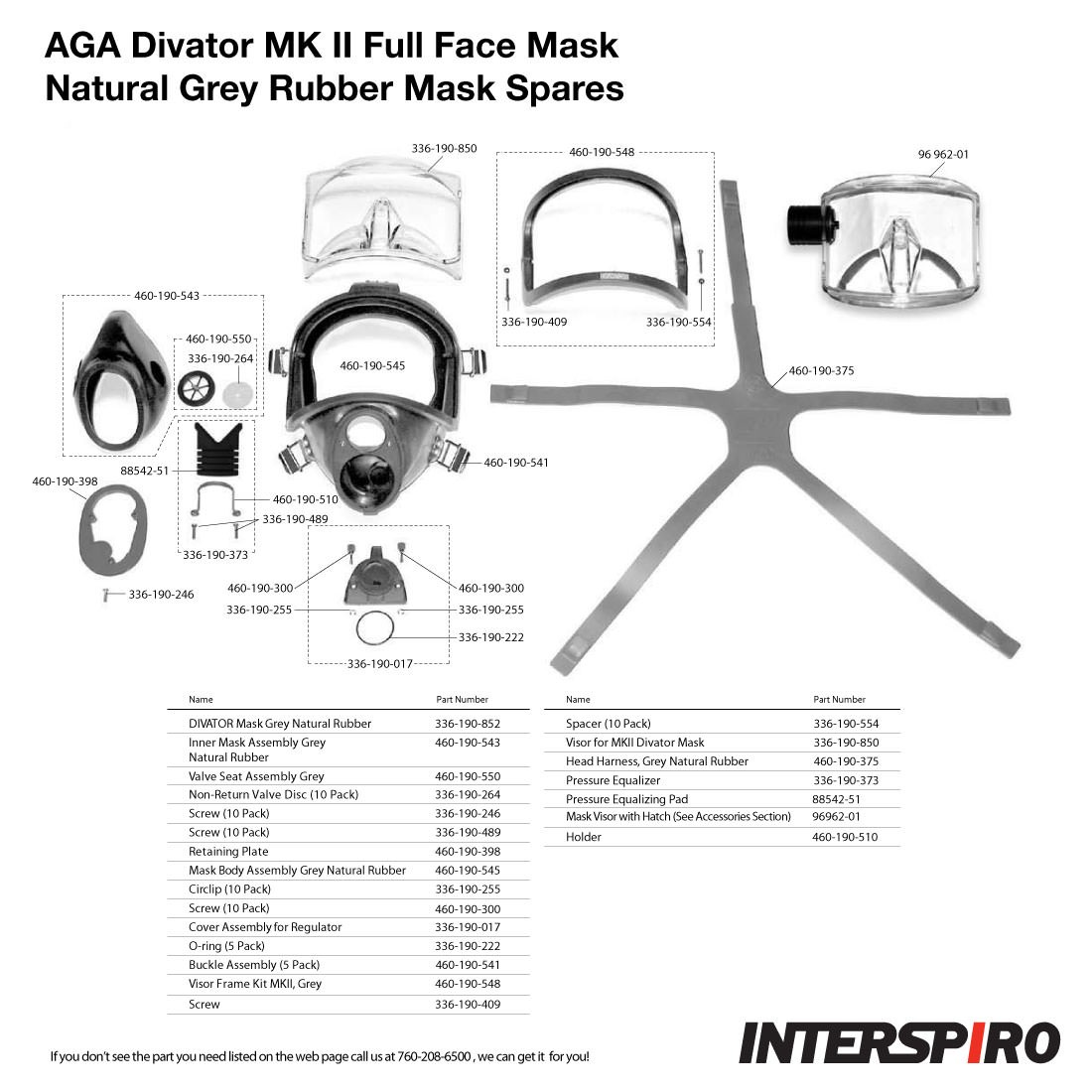 Interspiro AGA Divator MK II Full Face Mask with Positive Pressure Regulator - Natural Rubber - Grey - Mask Spares