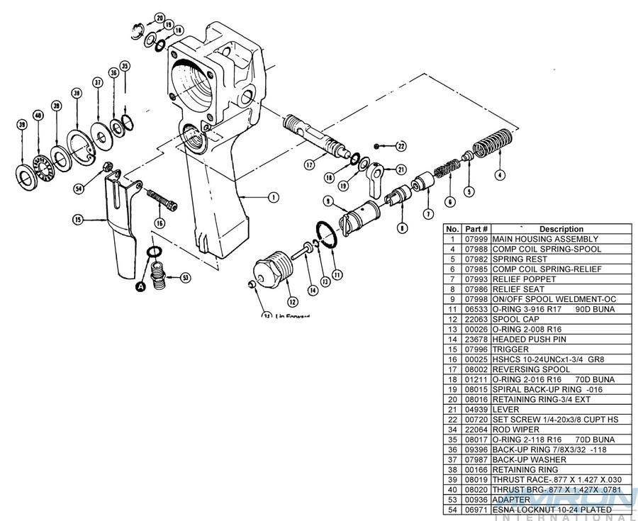 Stanley Hydraulic Underwater Impact Wrench IW12 Blowapart Part 1