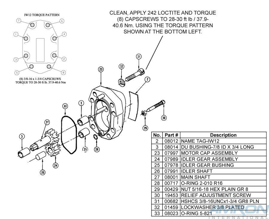 Stanley Hydraulic Underwater Impact Wrench IW12 Blowapart Part 2