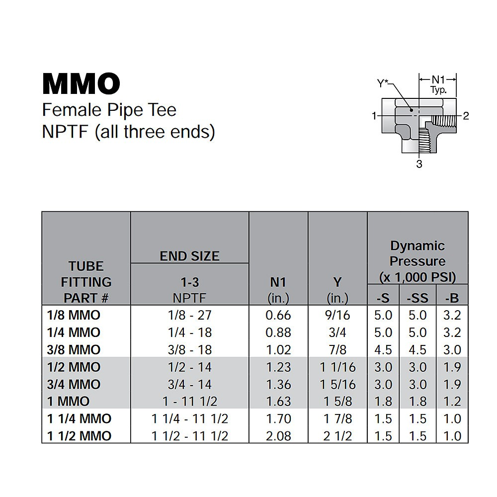 Parker MMO Female Pipe Tee Sizing Chart