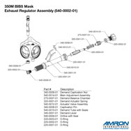 Amron International 350M BIBS Mask Exhaust Regulator Breakout