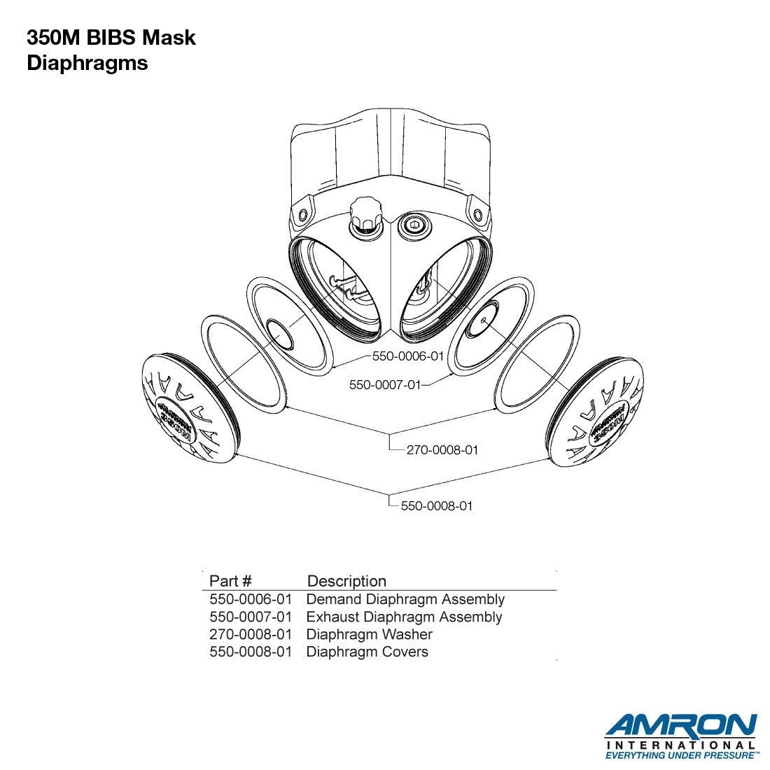 Amron International 350M BIBS - Diaphragms Breakout