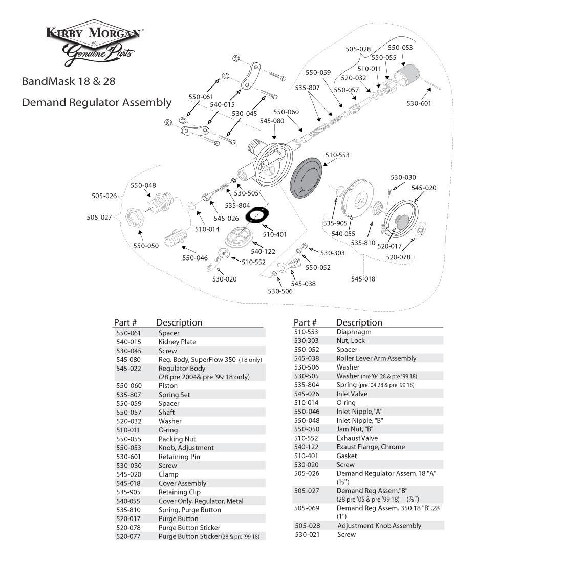 Kirby Morgan BandMask 28 - Demand Regulator Assembly Breakout