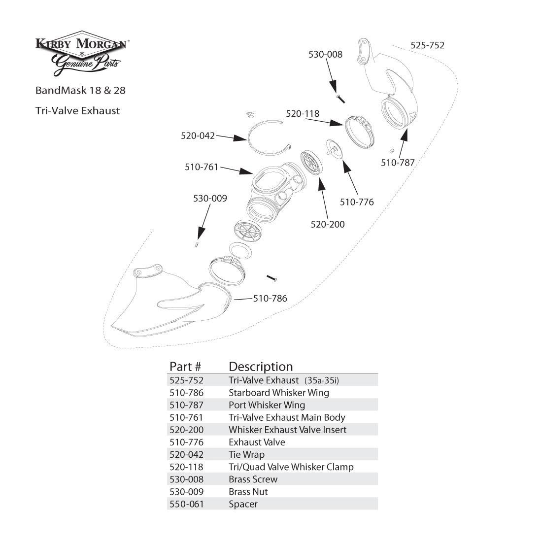 Kirby Morgan BandMask 28 - Tri-Valve Exhaust Breakout
