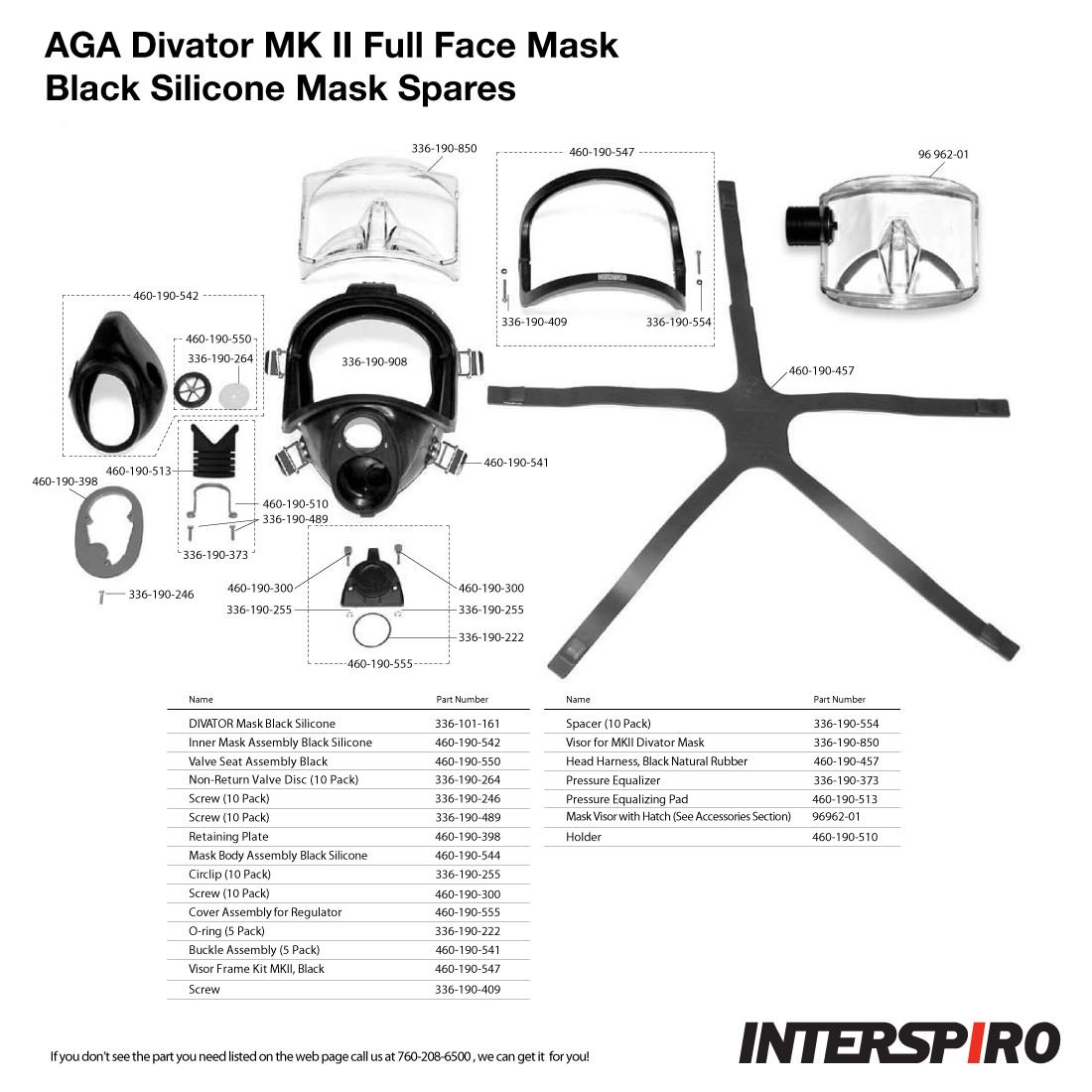 Interspiro AGA Divator MK II Full Face Mask with Positive Pressure Regulator - Silicone - Black - Helmet Spares