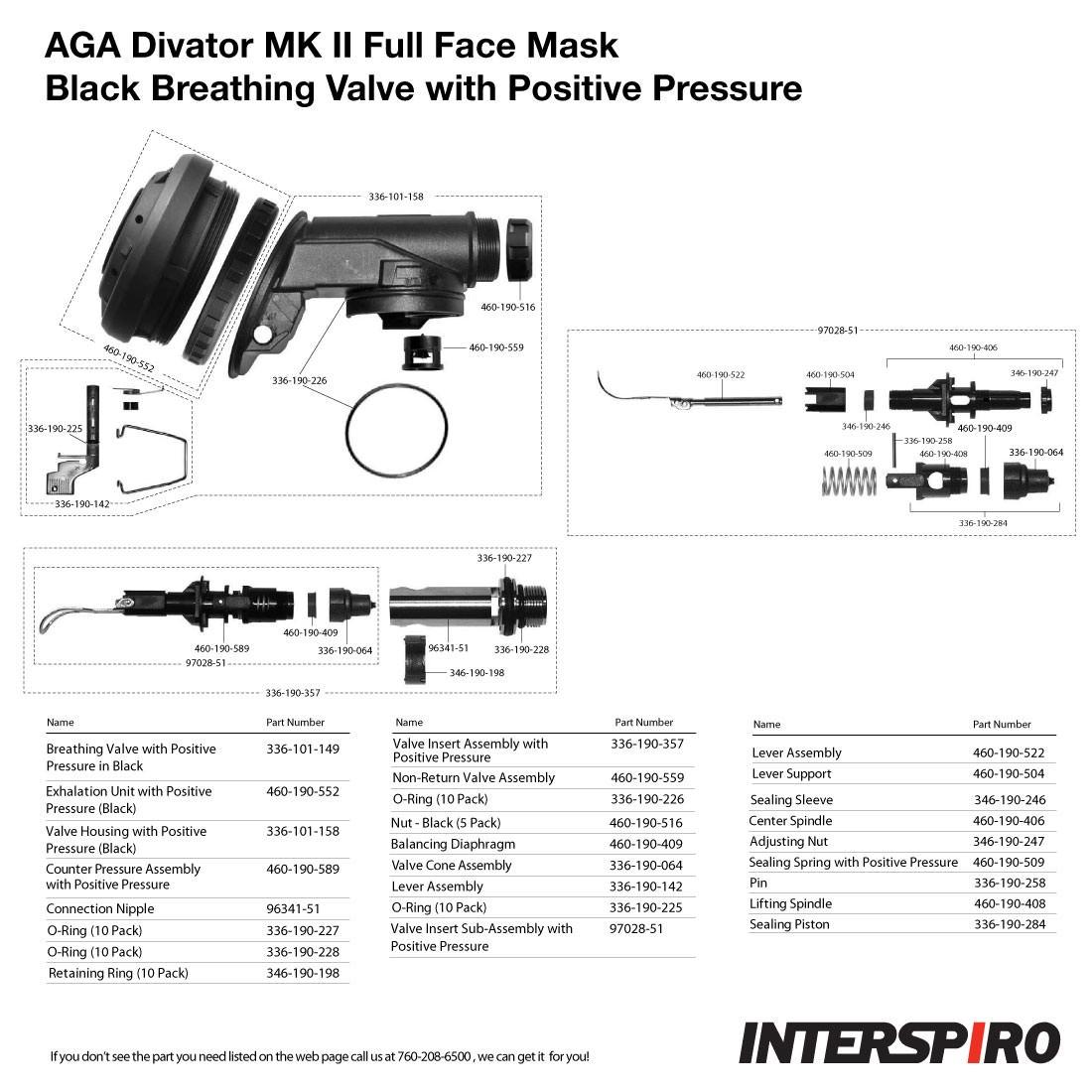 Interspiro AGA Divator MK II Full Face Mask with Positive Pressure Regulator - Natural Rubber - Grey - Breathing Valve