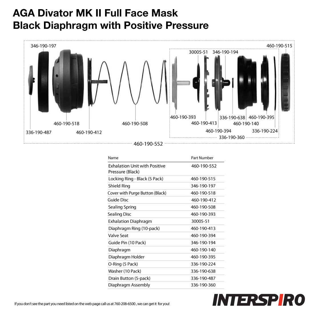 Interspiro AGA Divator MK II Full Face Mask with Positive Pressure Regulator - Silicone - Black - Diaphragm