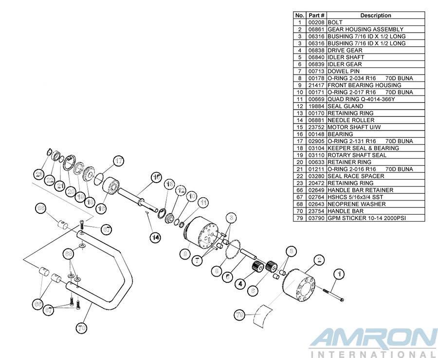 Stanley DS11 Hydraulic Underwater Diamond Chainsaw Breakdown Part 3