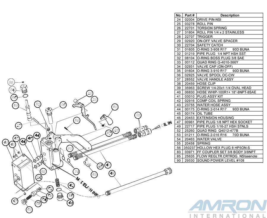Stanley DS11 Hydraulic Underwater Diamond Chainsaw Breakdown Part 2
