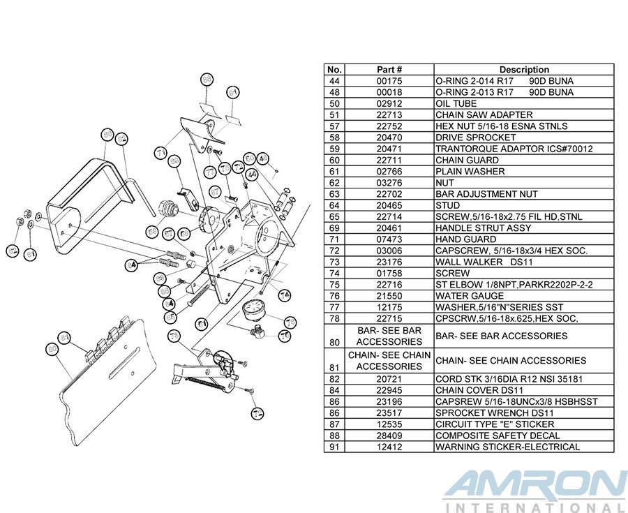 Stanley DS11 Hydraulic Underwater Diamond Chainsaw Breakdown Part 1
