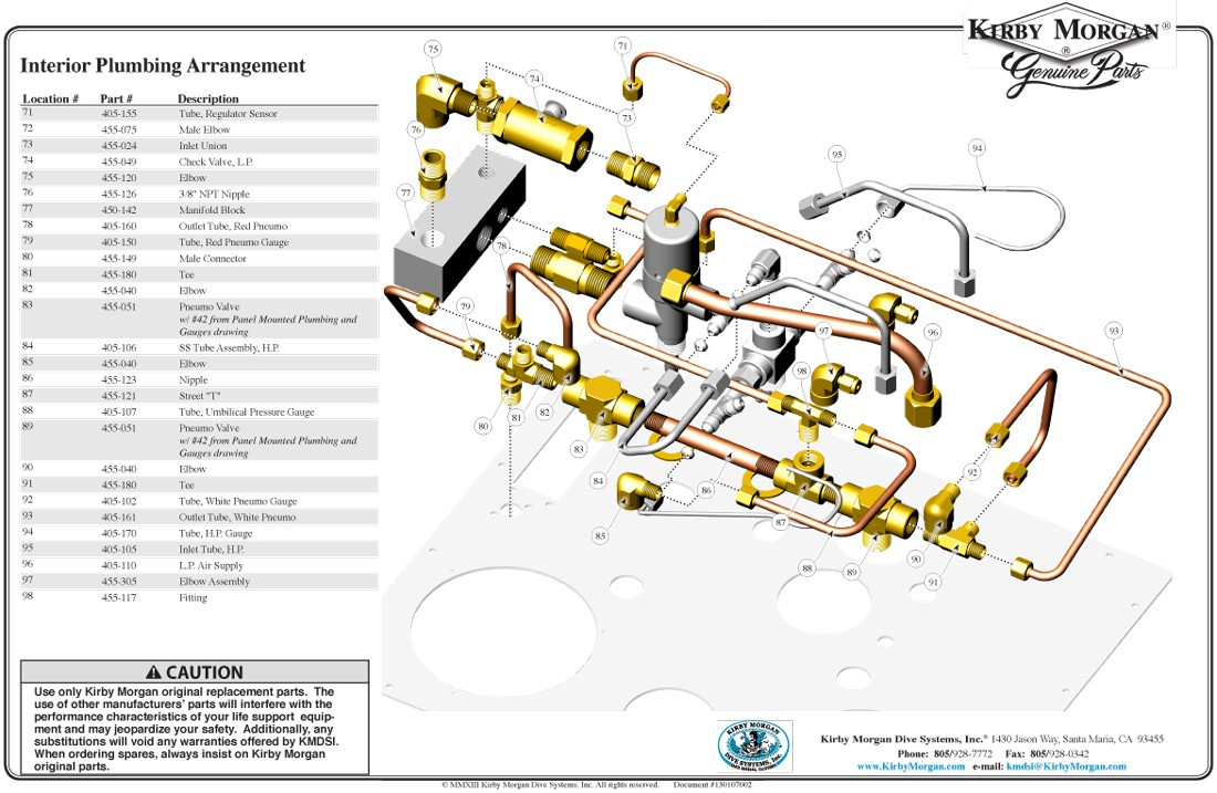 Kirby Morgan KMACS-5 Air Control System with Communications - Interior Plumbing Arrangement Breakout