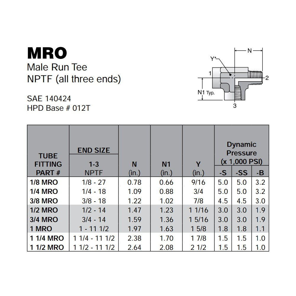 Parker MRO Female Pipe Tee Sizing Chart