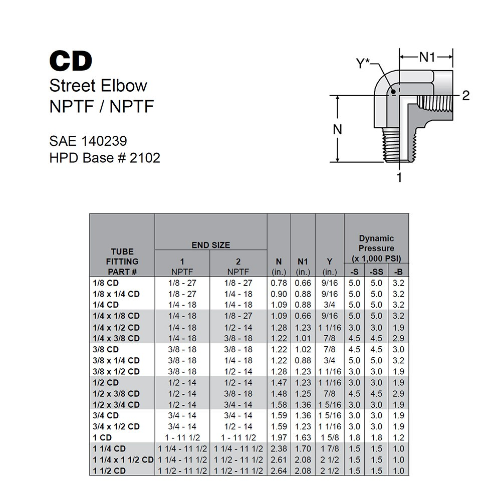Parker CD Street Elbow Sizing Chart