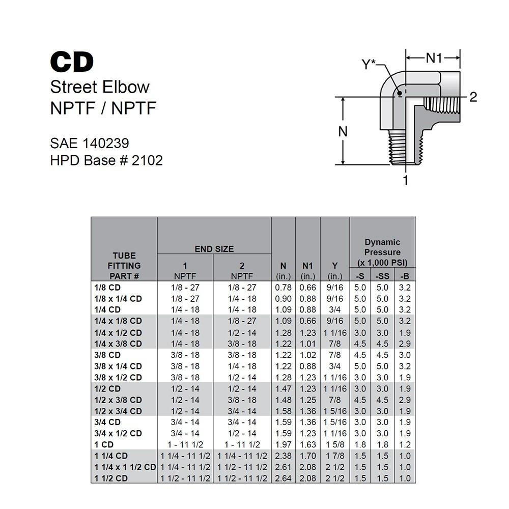 Parker CD Female Street Elbow Sizing Chart