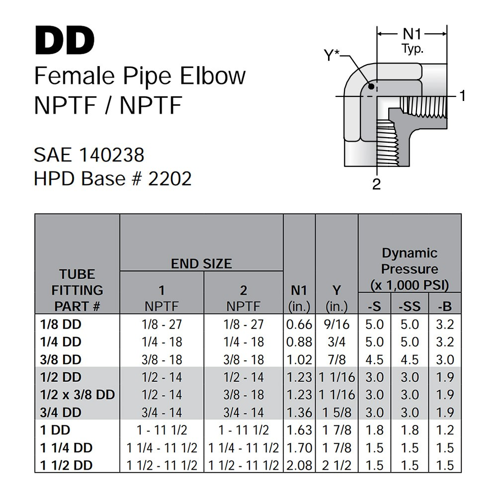 Parker DD Female Pipe Elbow Sizing Chart