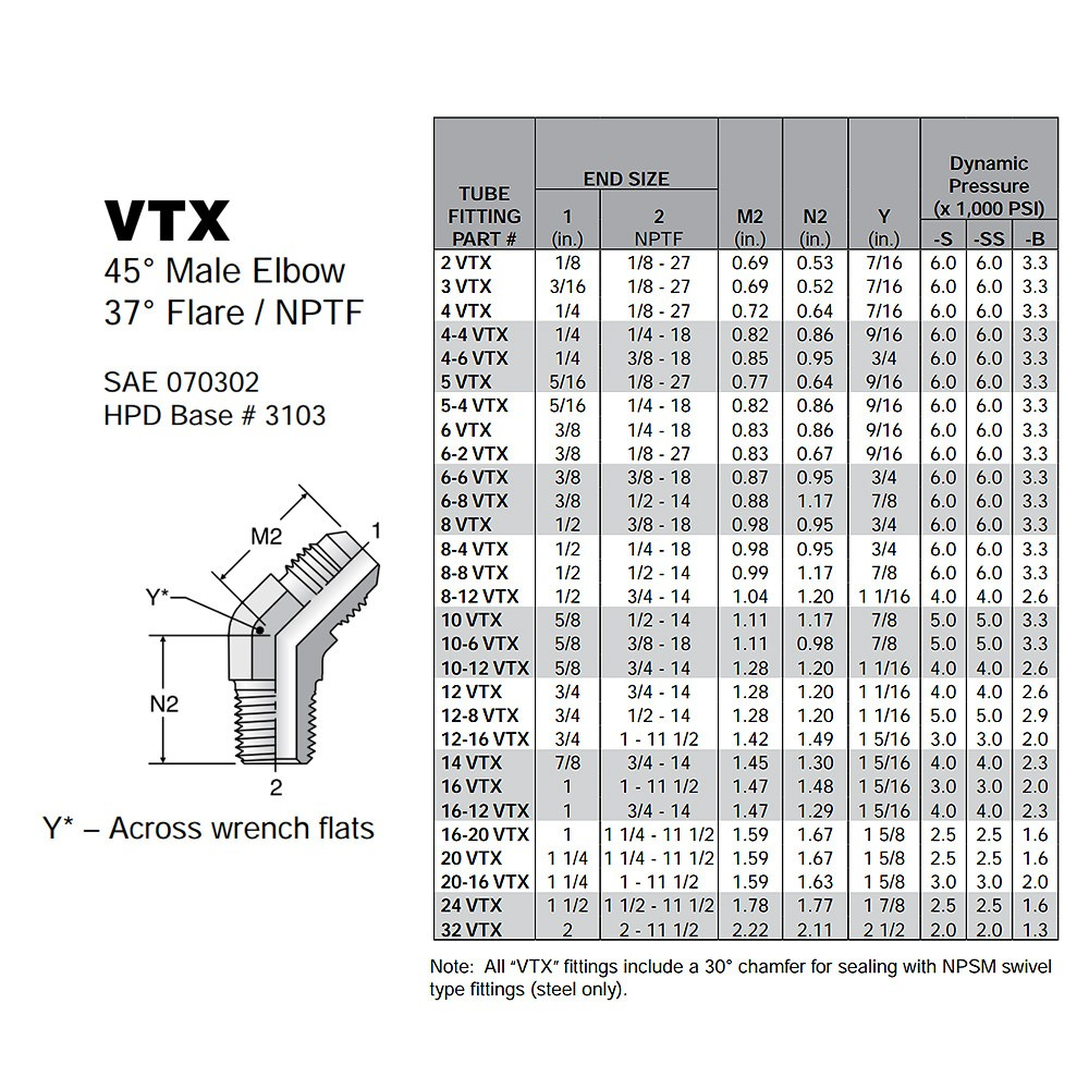Parker VTX Male Elbow Sizing Chart