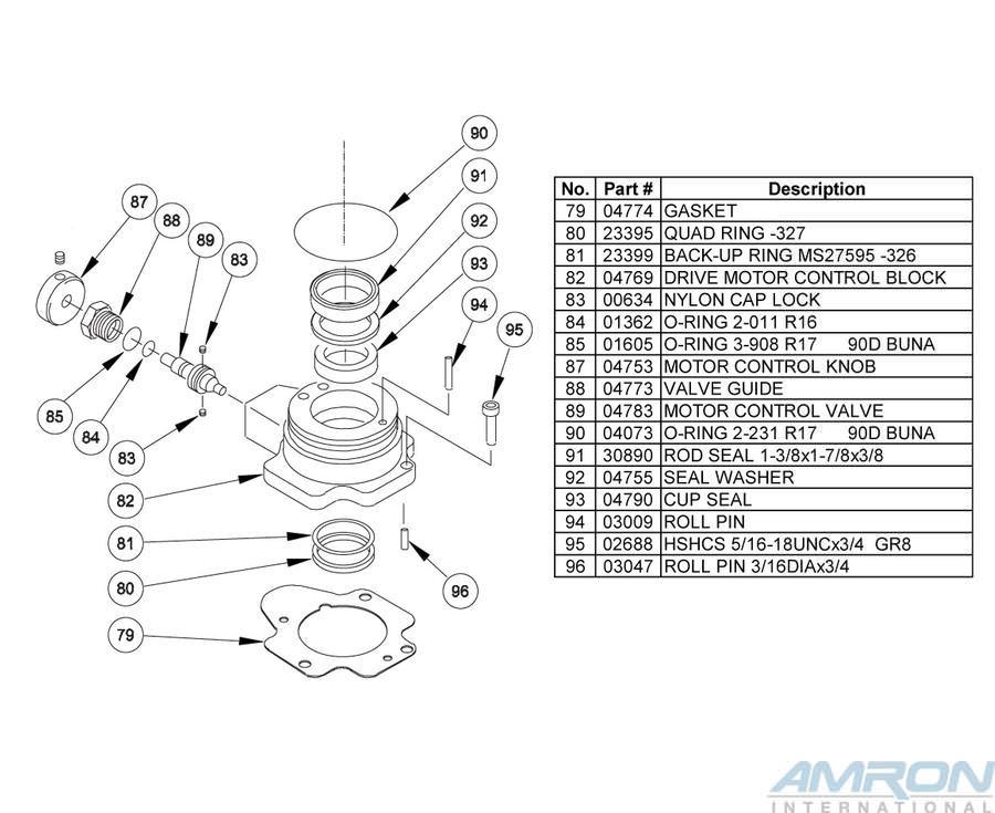 Stanley Hydraulic Underwater Sinker Drill SK58 Blowapart Part 1