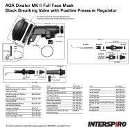 Interspiro AGA Divator MK II Black Breathing Valve with Positive Pressure Regulator Parts Breakout