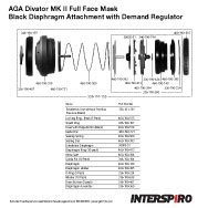 Interspiro AGA Divator MK II Black Diaphragm Attachment with Demand Regulator Parts Breakout Breakout