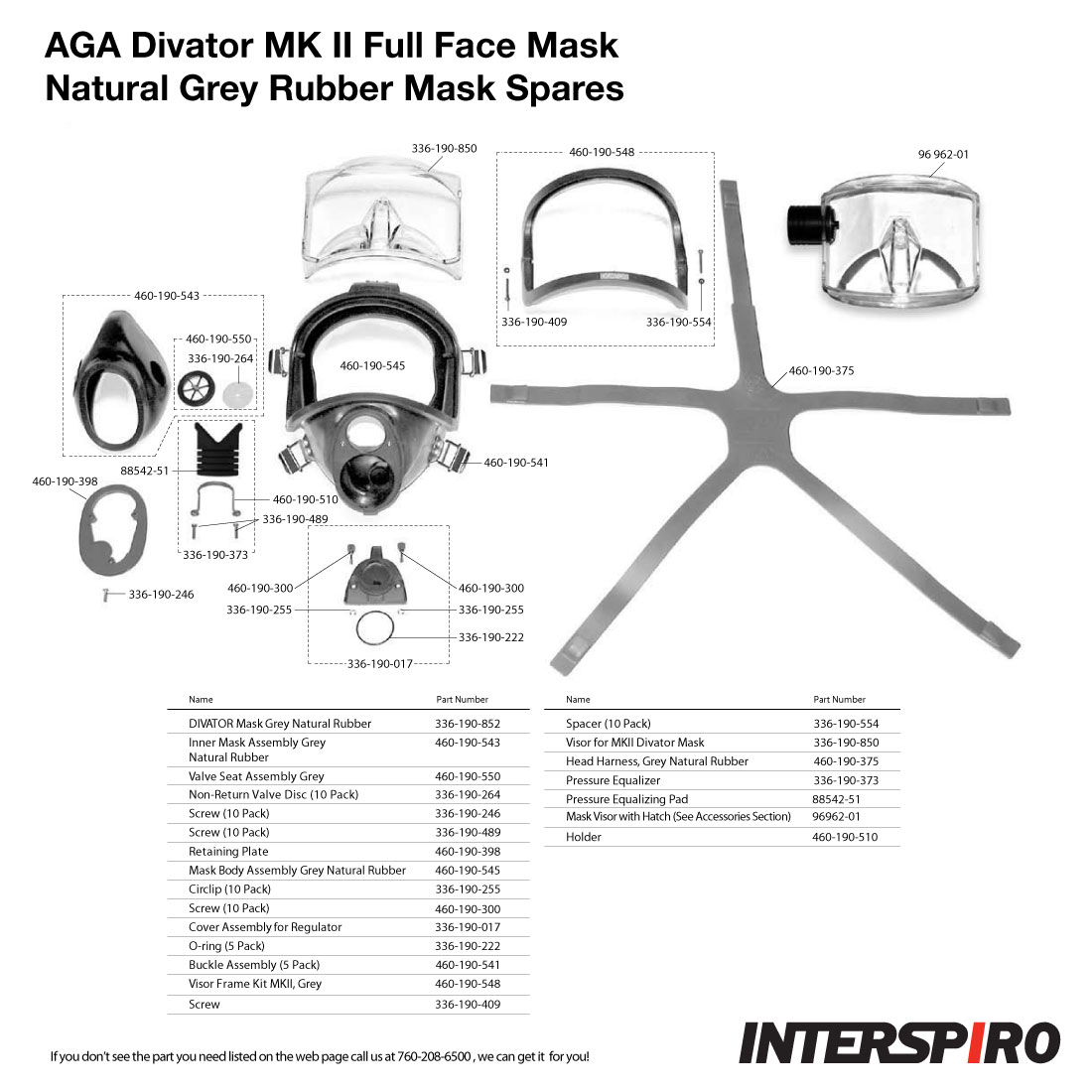 Mask Spares - Parts - AGA Divator MK II with Natural Rubber